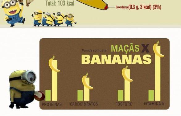 Por que os Minions amam banana? Infográfico traduzido