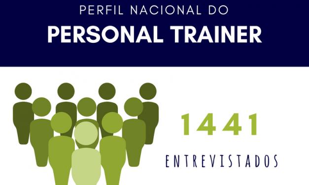 Pesquisa nacional do Perfil do Personal Trainer no Brasil